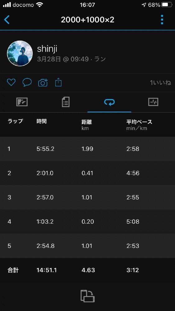 3/27(土)28(日)記録会への刺激練習